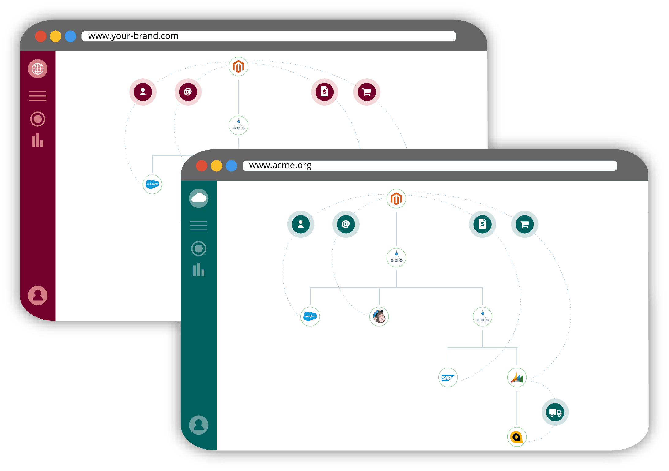 Embedded Integration Suite from elastic.io